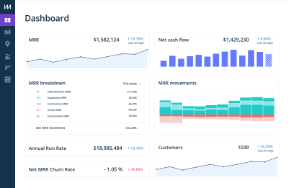 ChartMogul screenshot