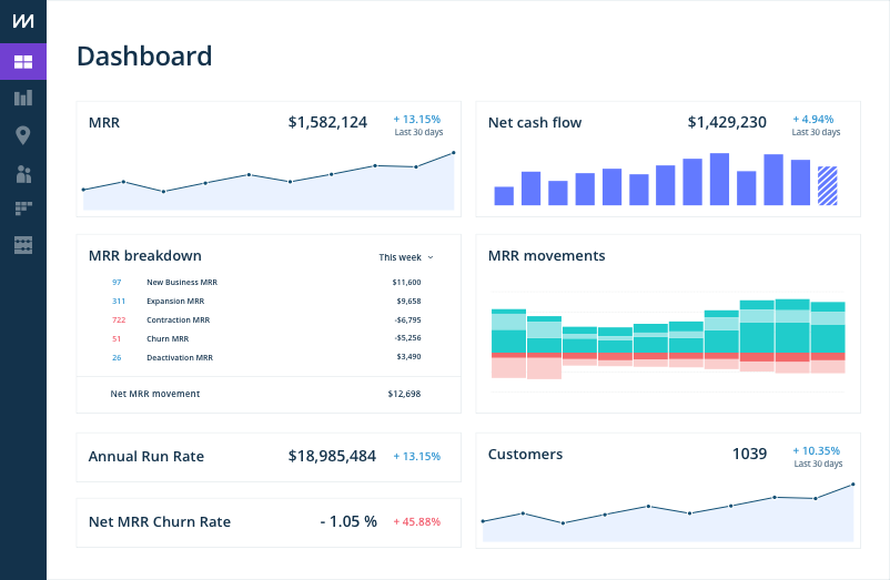 ChartMogul screenshot 0