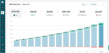 ProfitWell screenshot