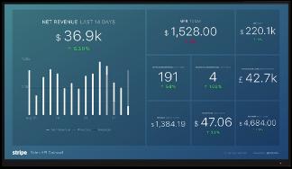 Databox screenshot