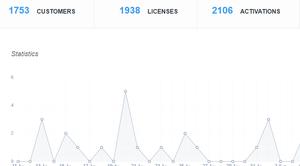 LicenseSpot screenshot
